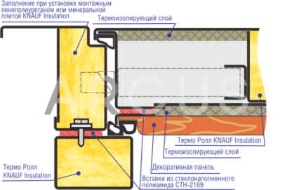 Схема терморазрыва Аргус